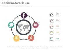 Global Communication And Social Media Network Powerpoint Slides
