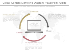 Global Content Marketing Diagram Powerpoint Guide