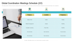 Global Coordination Meetings Schedule Location Ppt Infographic Template Ideas PDF