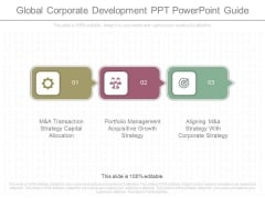 Global Corporate Development Ppt Powerpoint Guide