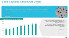 Global Cosmetics Market Future Outlook Clipart PDF