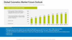 Global Cosmetics Market Future Outlook Ppt Show Gallery PDF