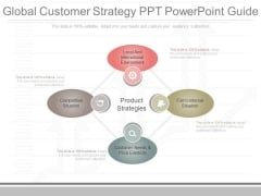 Global Customer Strategy Ppt Powerpoint Guide