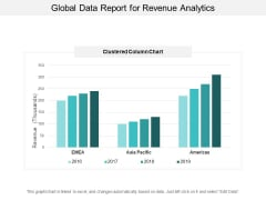 Global Data Report For Revenue Analytics Ppt PowerPoint Presentation Inspiration Visuals