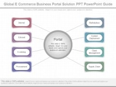 Global E Commerce Business Portal Solution Ppt Powerpoint Guide