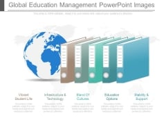 Global Education Management Powerpoint Images