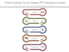 Global Employee Survey Diagram Ppt Background Images