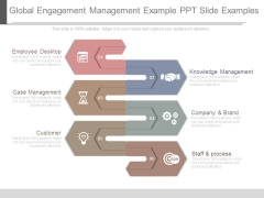Global Engagement Management Example Ppt Slide Examples