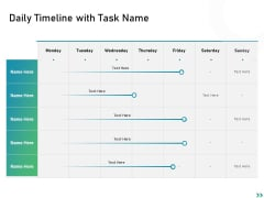 Global Expansion Strategies Daily Timeline With Task Name Ppt Ideas Influencers PDF