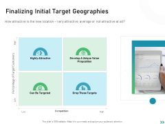 Global Expansion Strategies Finalizing Initial Target Geographies Ppt Layouts Layout Ideas PDF