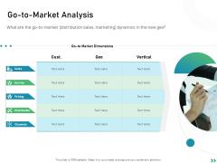Global Expansion Strategies Go To Market Analysis Ppt Diagrams PDF