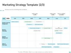 Global Expansion Strategies Marketing Strategy Template Channel Ppt Inspiration Summary PDF