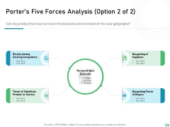 Global Expansion Strategies Porters Five Forces Analysis Suppliers Ppt Pictures Ideas PDF