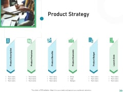Global Expansion Strategies Product Strategy Ppt Design Templates PDF