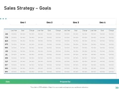 Global Expansion Strategies Sales Strategy Goals Ppt Ideas PDF