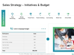 Global Expansion Strategies Sales Strategy Initiatives And Budget Ppt Infographics Design Templates PDF