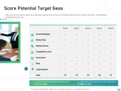 Global Expansion Strategies Score Potential Target Geos Ppt Gallery Tips PDF
