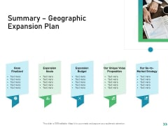 Global Expansion Strategies Summary Geographic Expansion Plan Ppt Infographic Template Visuals PDF