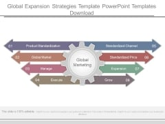 Global Expansion Strategies Template Powerpoint Templates Download