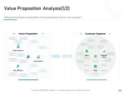 Global Expansion Strategies Value Proposition Analysis Customer Ppt Styles Diagrams PDF