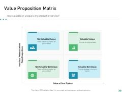 Global Expansion Strategies Value Proposition Matrix Ppt Show Summary PDF