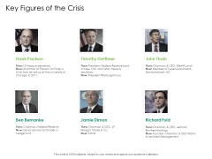 Global Financial Catastrophe 2008 Key Figures Of The Crisis Ppt Summary Show PDF