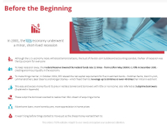 Global Financial Crisis 2008 Before The Beginning Ppt Slides Infographic Template PDF