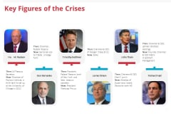 Global Financial Crisis 2008 Key Figures Of The Crises Ppt Visual Aids Portfolio PDF