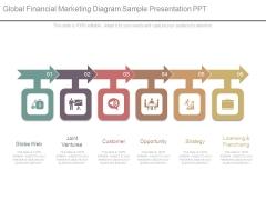 Global Financial Marketing Diagram Sample Presentation Ppt