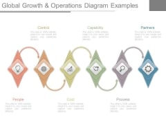 Global Growth And Operations Diagram Examples