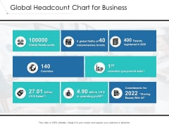 Global Headcount Chart For Business Ppt PowerPoint Presentation Styles Template PDF