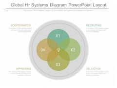 Global Hr Systems Diagram Powerpoint Layout