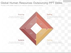 Global Human Resources Outsourcing Ppt Slides