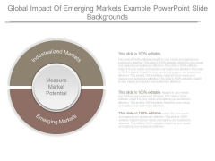 Global Impact Of Emerging Markets Example Powerpoint Slide Backgrounds