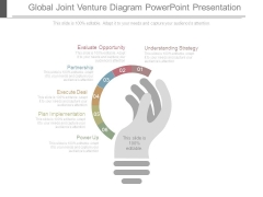 Global Joint Venture Diagram Powerpoint Presentation