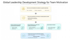 Global Leadership Development Strategy For Team Motivation Ppt PowerPoint Presentation Icon Styles PDF