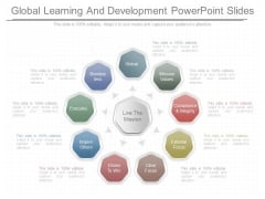 Global Learning And Development Powerpoint Slides