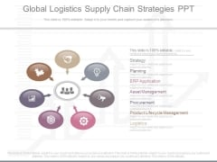 Global Logistics Supply Chain Strategies Ppt