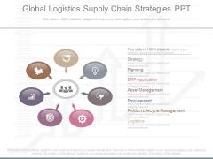 Global Logistics Supply Chain Strategies Ppt