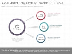 Global Market Entry Strategy Template Ppt Slides