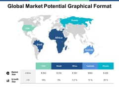 Global Market Potential Graphical Format Ppt PowerPoint Presentation Inspiration Format Ideas