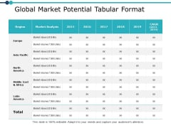 Global Market Potential Tabular Format Strategy Ppt PowerPoint Presentation Visual Aids Styles