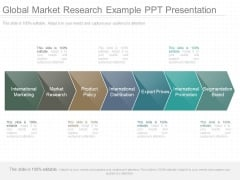 Global Market Research Example Ppt Presentation