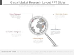 Global Market Research Layout Ppt Slides