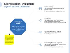 Global Market Segmentation Segmentation Evaluation Substitutes Ppt PowerPoint Presentation Layouts Show PDF