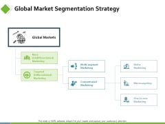 Global Market Segmentation Strategy Ppt PowerPoint Presentation Styles Tips