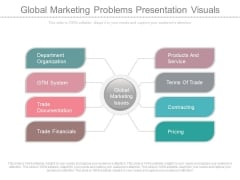 Global Marketing Problems Presentation Visuals