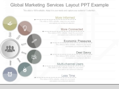 Global Marketing Services Layout Ppt Example