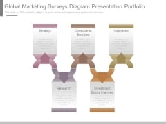 Global Marketing Surveys Diagram Presentation Portfolio