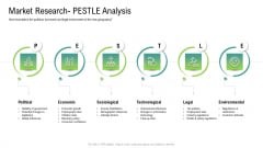 Global Marketing Targeting Strategies Commodities Services Market Research PESTLE Analysis Slides PDF